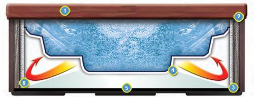 Hot Tub Insulation